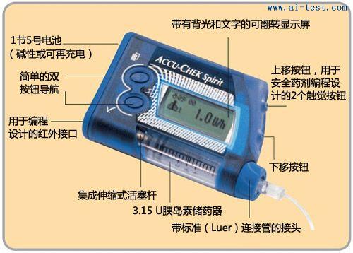 胰岛素泵-价格|罗氏胰岛素泵-上海艾测电子科技有限